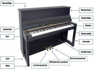 pianoonderdelen